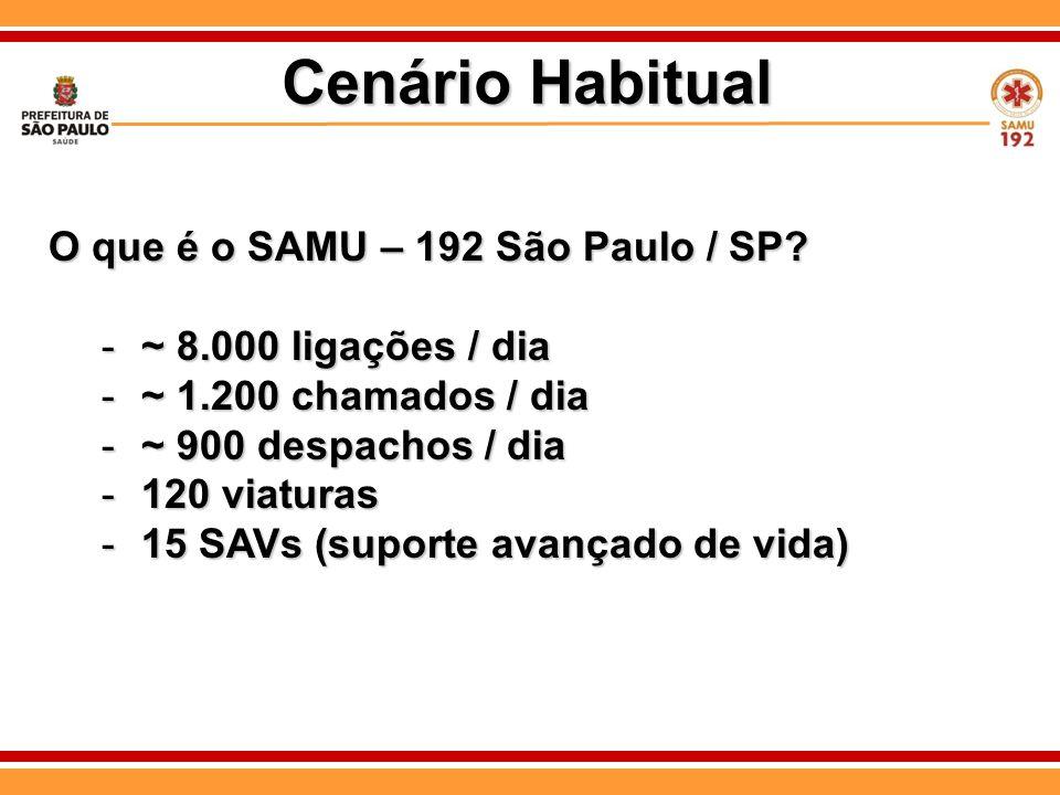 Cenário Habitual O que é o SAMU – 192 São Paulo / SP