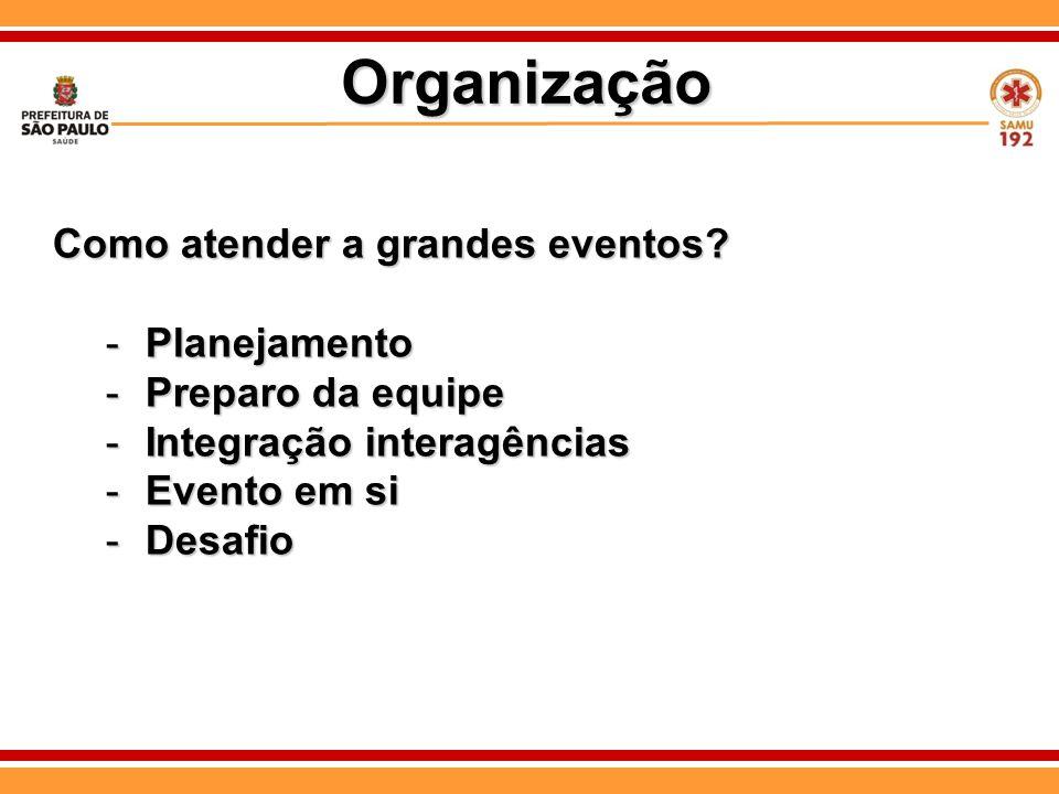 Organização Como atender a grandes eventos Planejamento