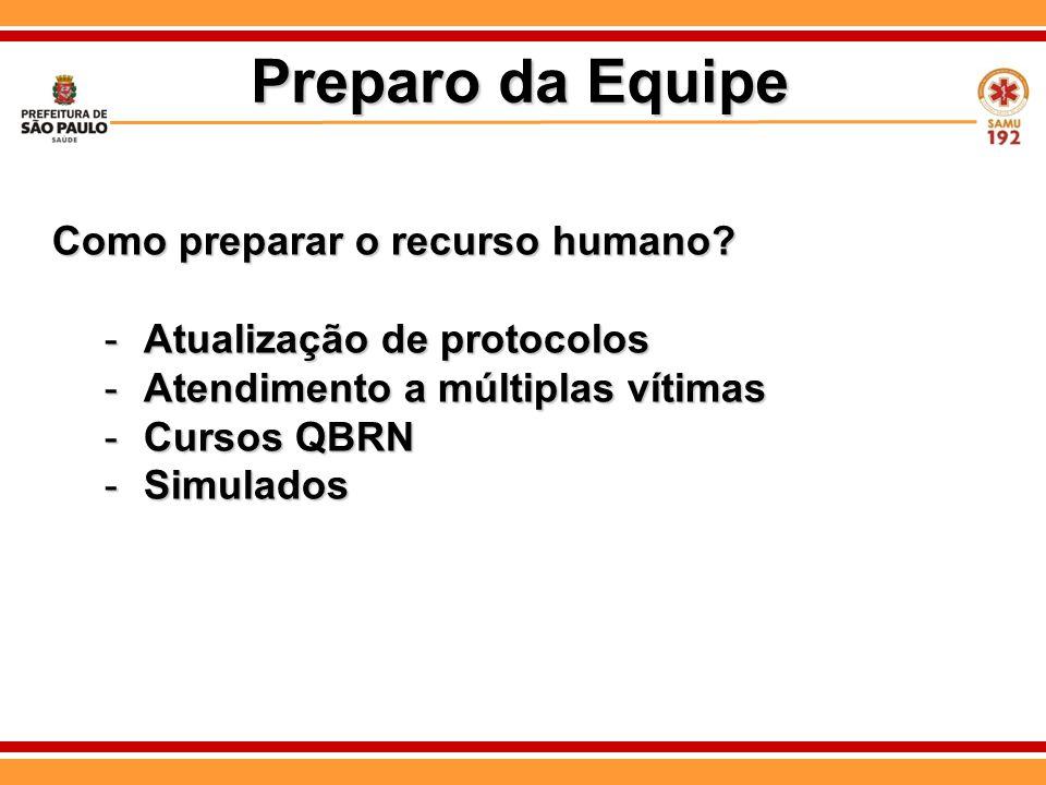 Preparo da Equipe Como preparar o recurso humano