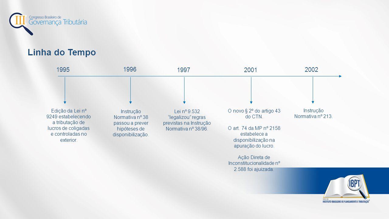 Linha do Tempo 1995. 1996. 1997. 2001. 2002. Edição da Lei nº 9249 estabelecendo a tributação de lucros de coligadas e controladas no exterior.