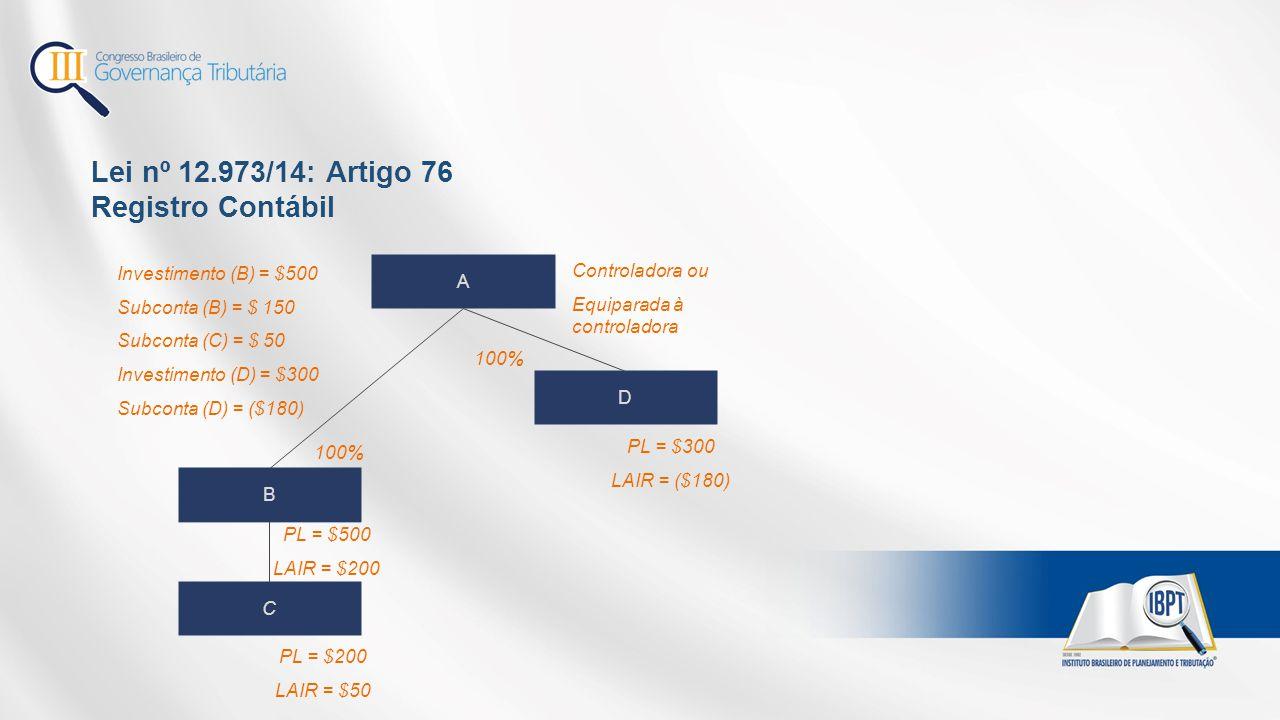 Lei nº 12.973/14: Artigo 76 Registro Contábil