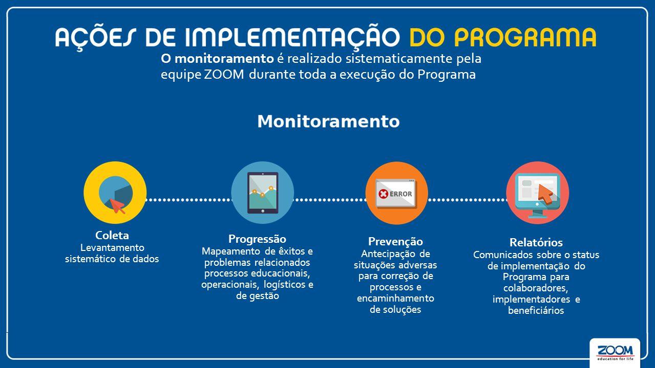 O monitoramento é realizado sistematicamente pela equipe ZOOM durante toda a execução do Programa