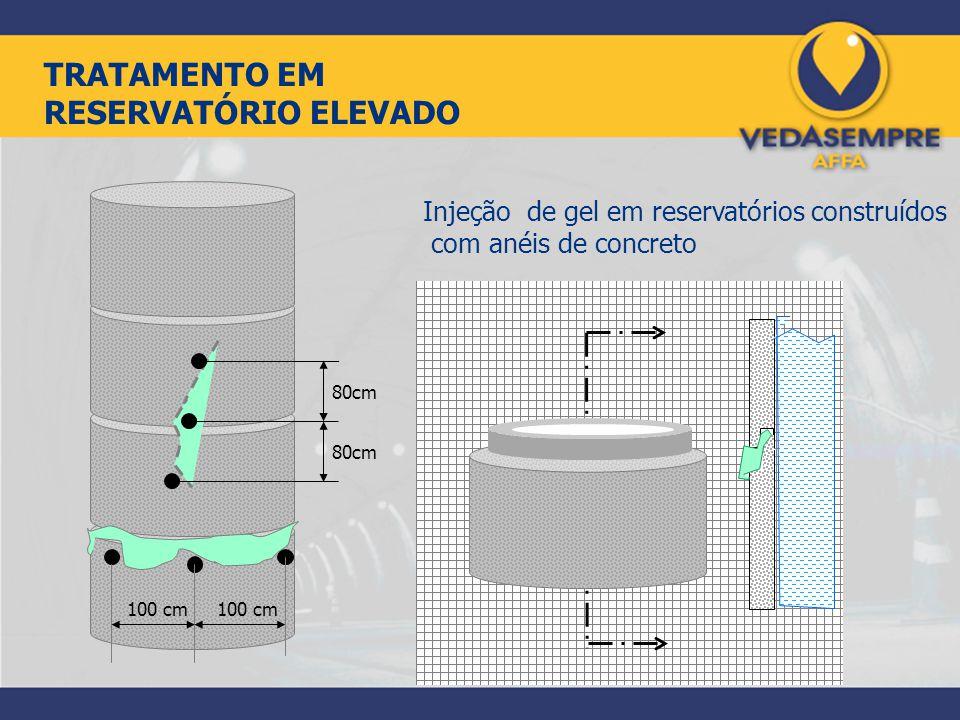 TRATAMENTO EM RESERVATÓRIO ELEVADO