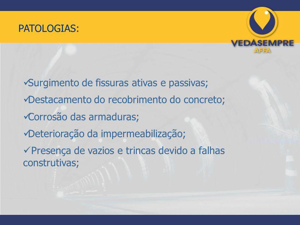 PATOLOGIAS: Surgimento de fissuras ativas e passivas; Destacamento do recobrimento do concreto; Corrosão das armaduras;