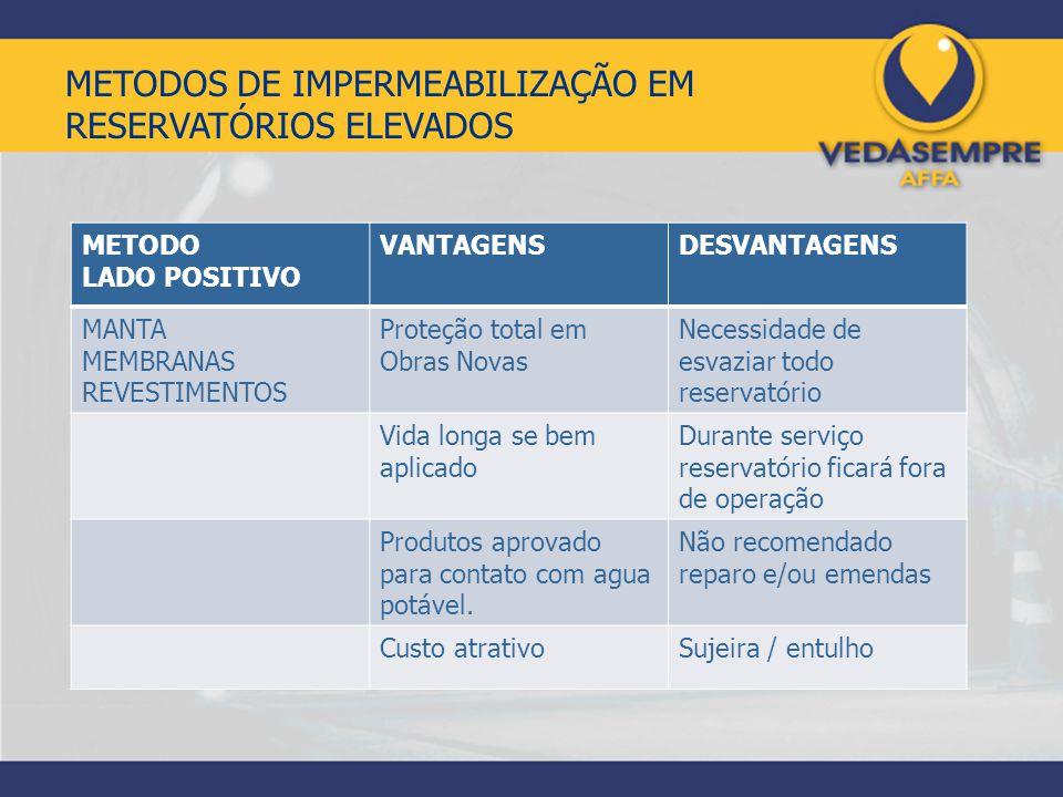 METODOS DE IMPERMEABILIZAÇÃO EM RESERVATÓRIOS ELEVADOS