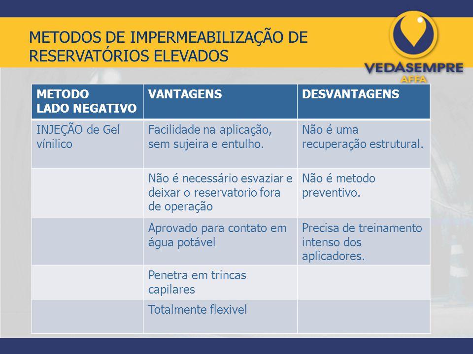 METODOS DE IMPERMEABILIZAÇÃO DE RESERVATÓRIOS ELEVADOS