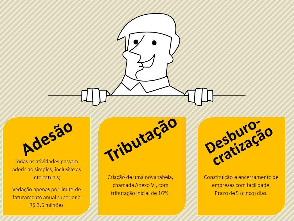 Tributação Adesão Desburo- cratização