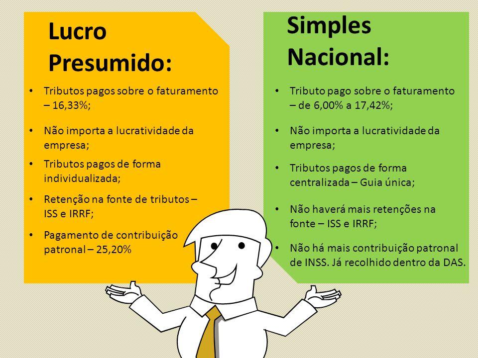 Simples Lucro Nacional: Presumido: