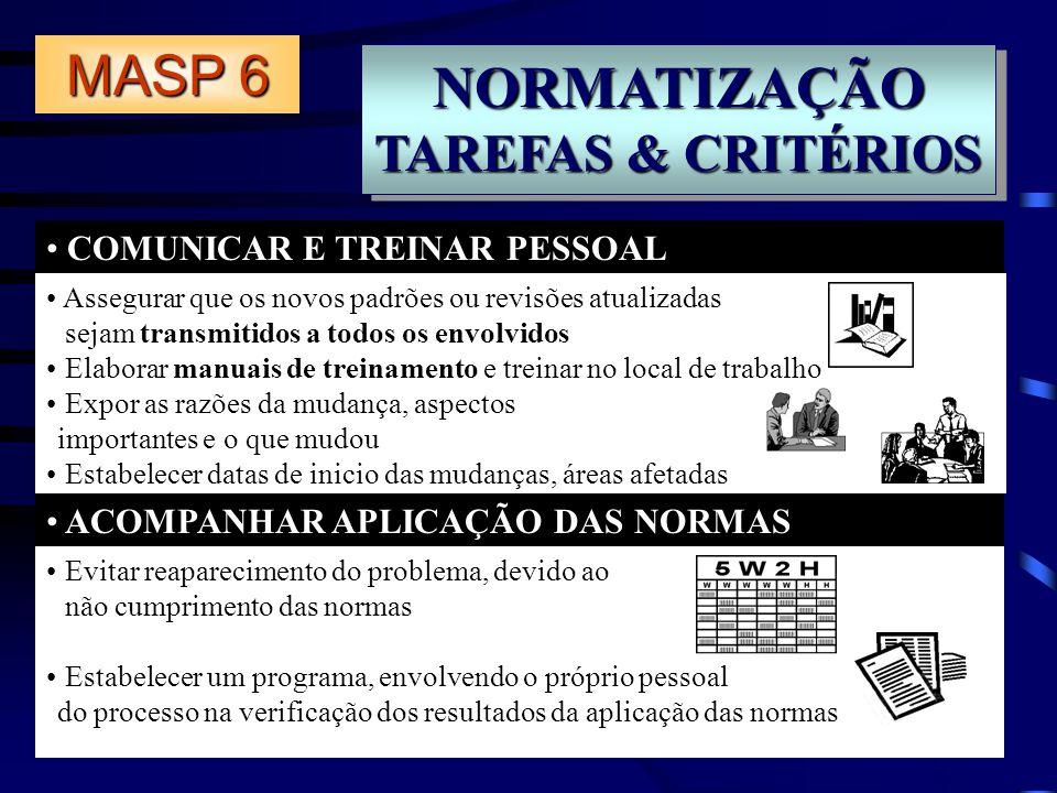 NORMATIZAÇÃO MASP 6 TAREFAS & CRITÉRIOS COMUNICAR E TREINAR PESSOAL
