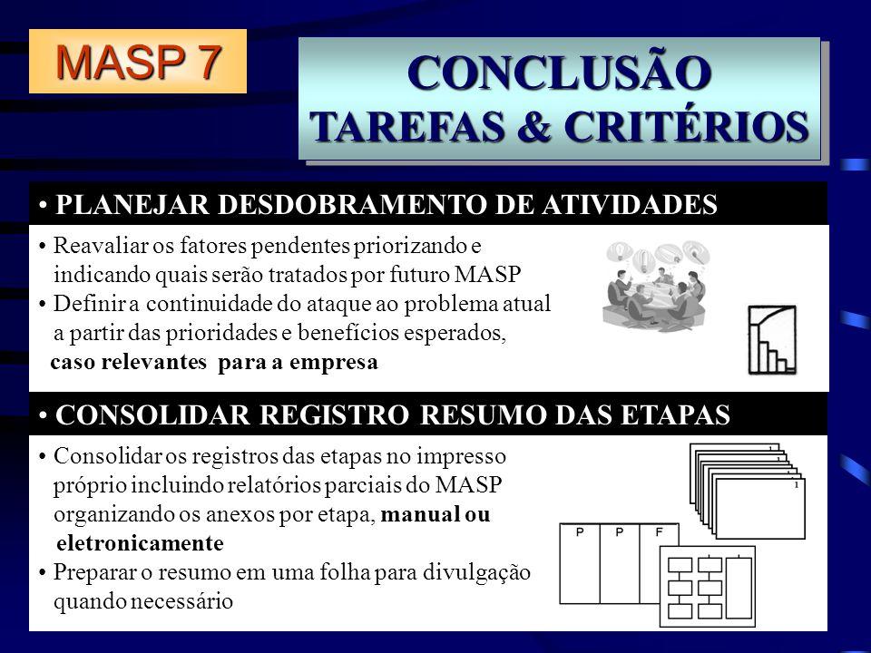 CONCLUSÃO MASP 7 TAREFAS & CRITÉRIOS
