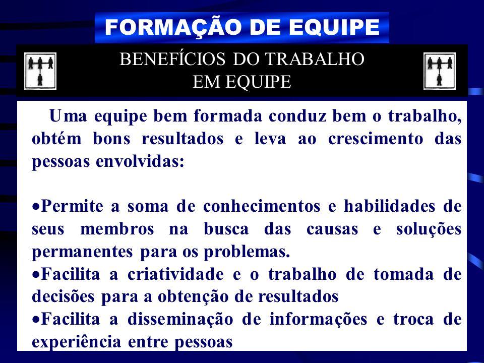 BENEFÍCIOS DO TRABALHO