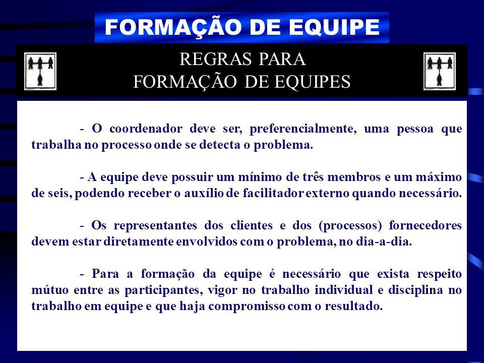 FORMAÇÃO DE EQUIPE REGRAS PARA FORMAÇÃO DE EQUIPES