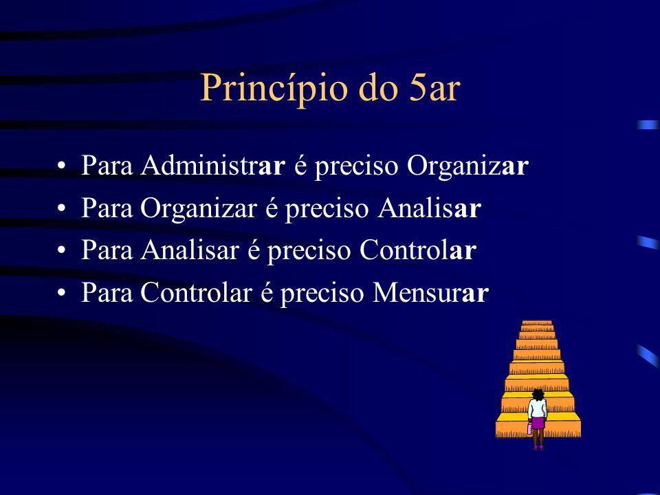 Princípio do 5ar Para Administrar é preciso Organizar