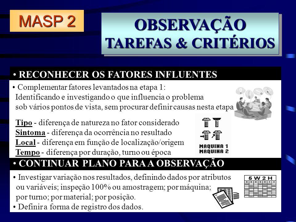 OBSERVAÇÃO MASP 2 TAREFAS & CRITÉRIOS RECONHECER OS FATORES INFLUENTES