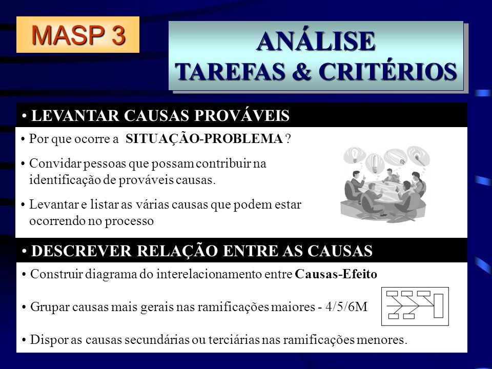 ANÁLISE MASP 3 TAREFAS & CRITÉRIOS LEVANTAR CAUSAS PROVÁVEIS