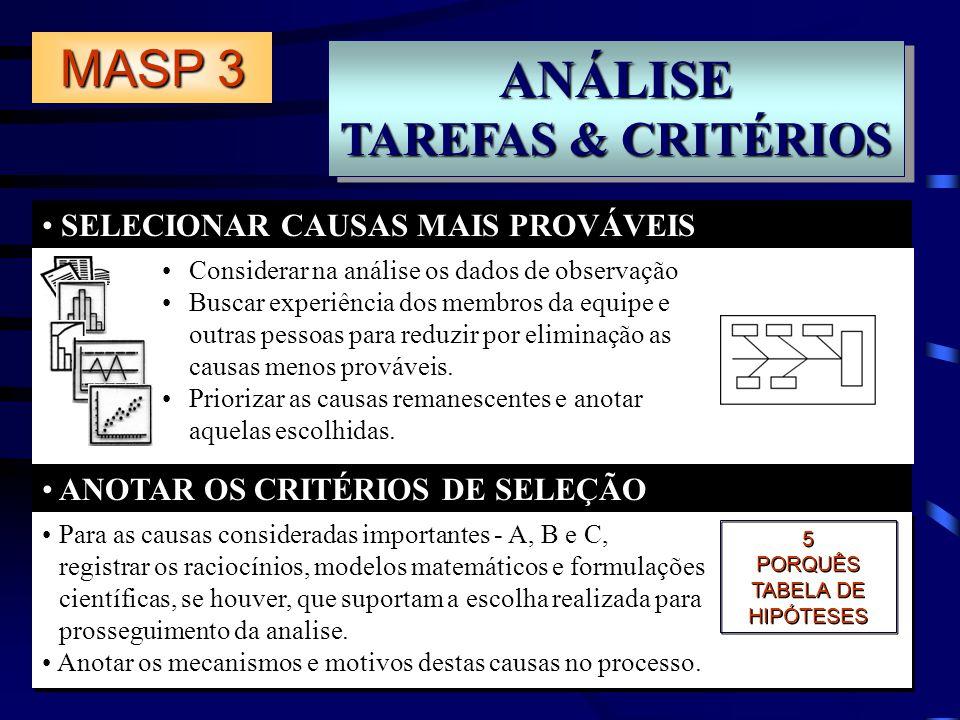 ANÁLISE MASP 3 TAREFAS & CRITÉRIOS SELECIONAR CAUSAS MAIS PROVÁVEIS