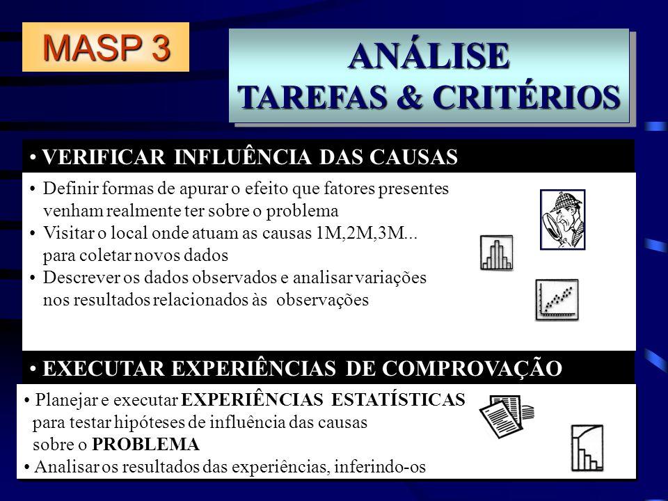 ANÁLISE MASP 3 TAREFAS & CRITÉRIOS VERIFICAR INFLUÊNCIA DAS CAUSAS