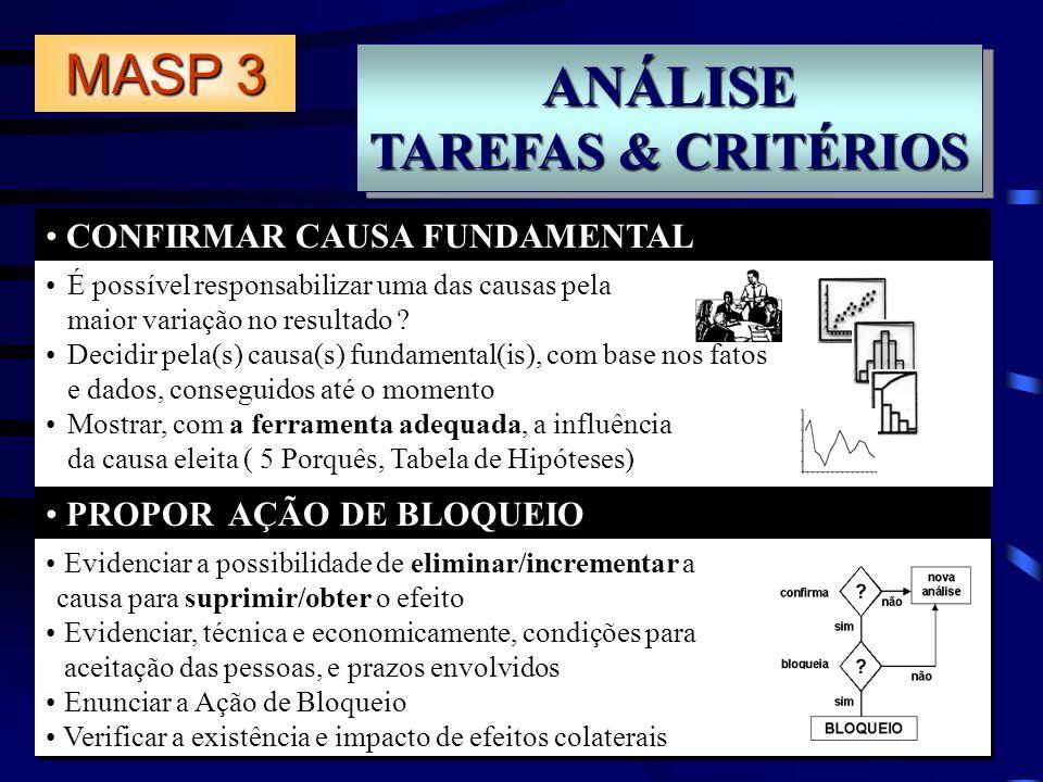 ANÁLISE MASP 3 TAREFAS & CRITÉRIOS CONFIRMAR CAUSA FUNDAMENTAL