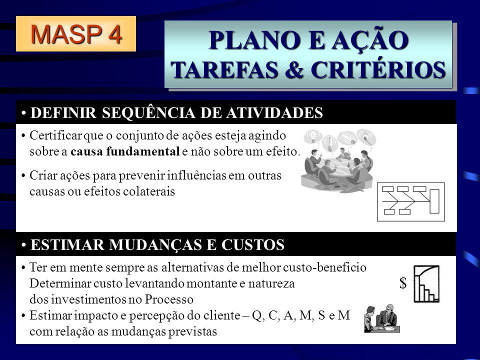 PLANO E AÇÃO MASP 4 TAREFAS & CRITÉRIOS