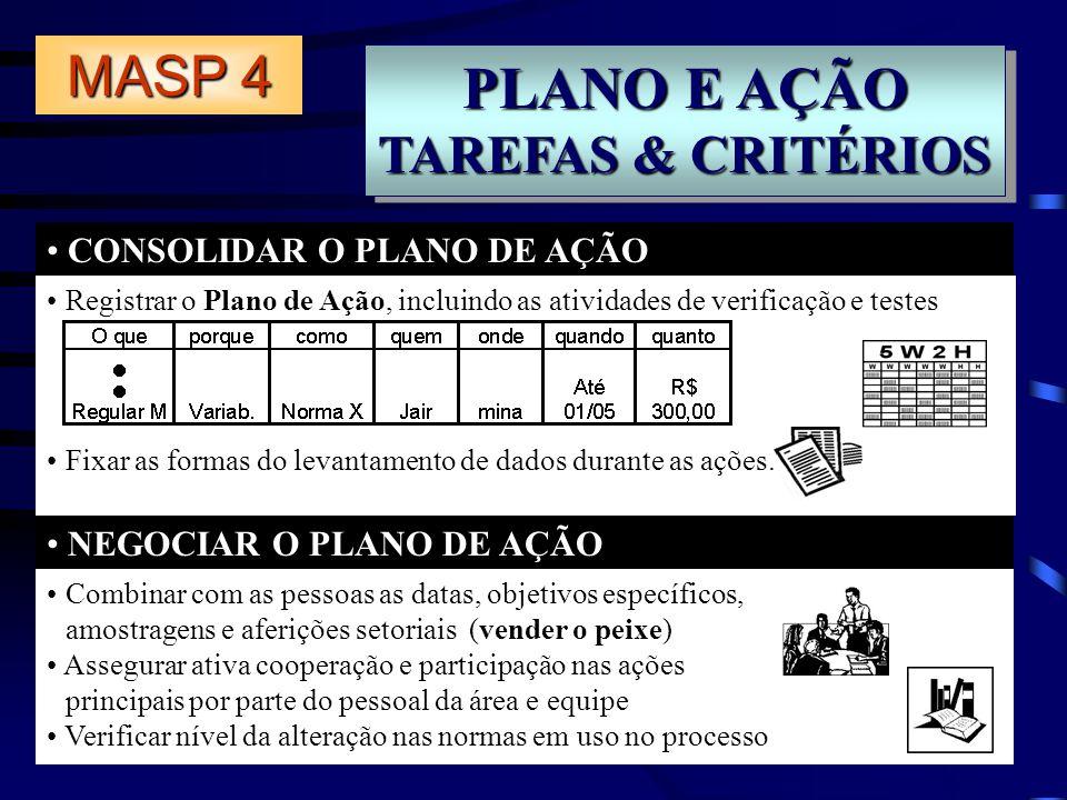 PLANO E AÇÃO MASP 4 TAREFAS & CRITÉRIOS CONSOLIDAR O PLANO DE AÇÃO