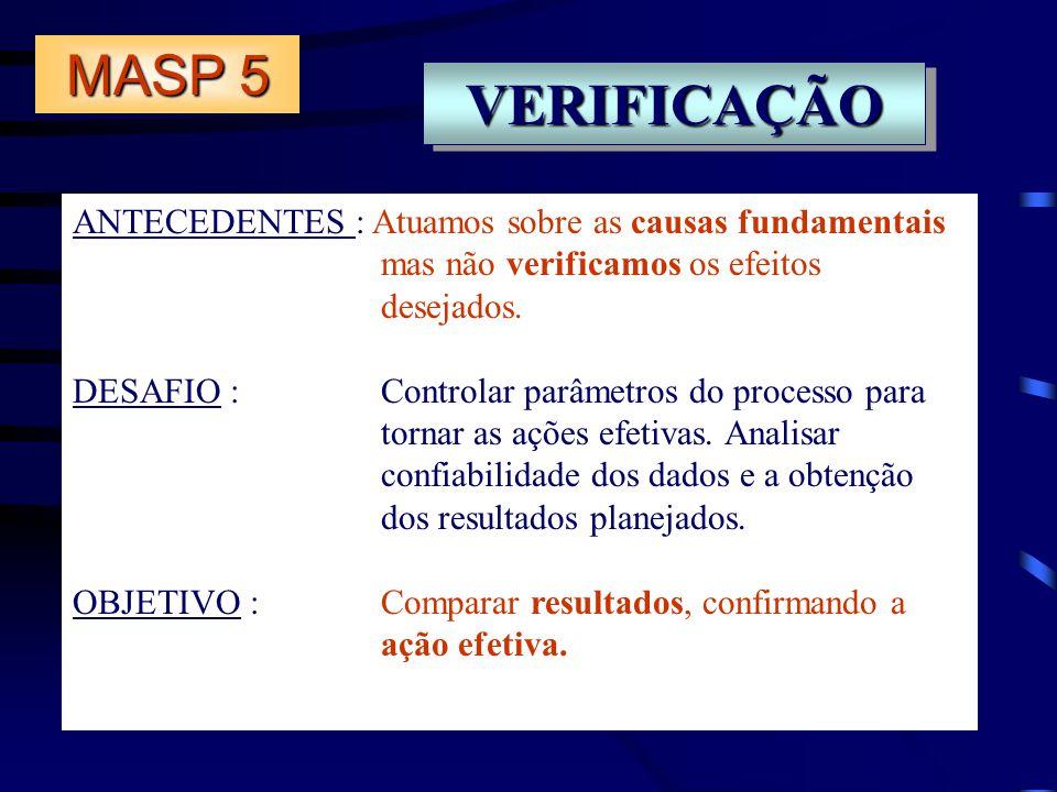 MASP 5 VERIFICAÇÃO. ANTECEDENTES : Atuamos sobre as causas fundamentais mas não verificamos os efeitos desejados.