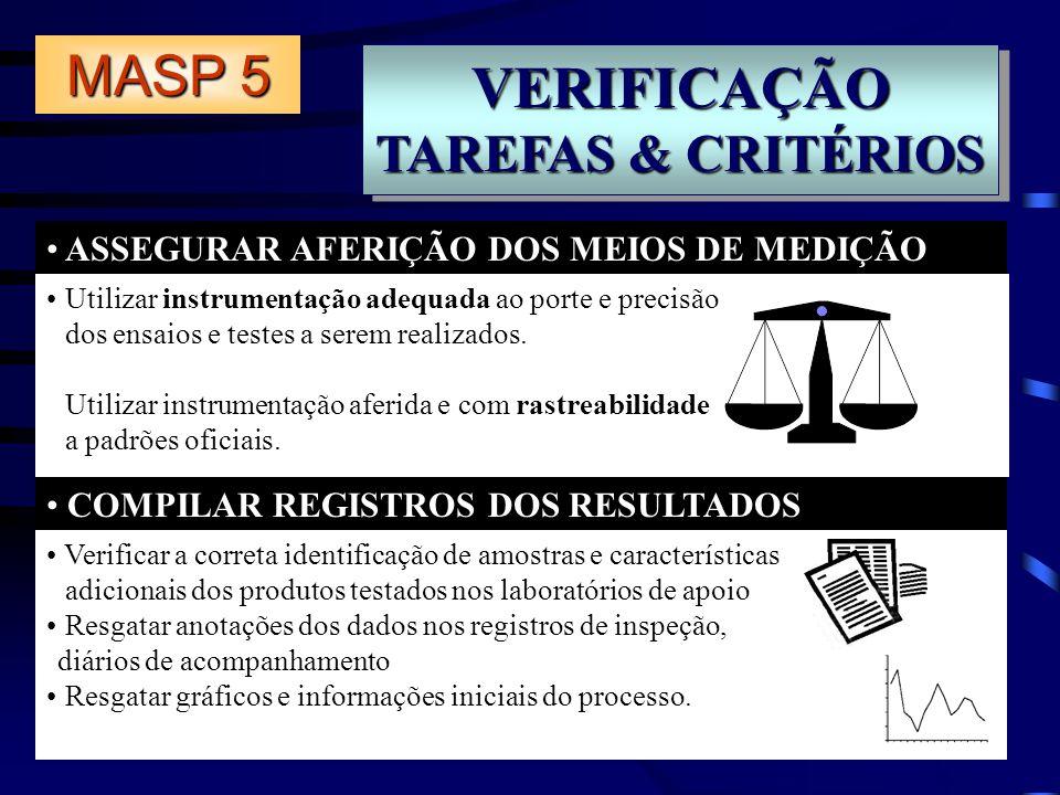 VERIFICAÇÃO MASP 5 TAREFAS & CRITÉRIOS