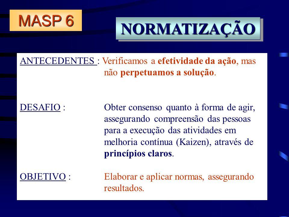 MASP 6 NORMATIZAÇÃO. ANTECEDENTES : Verificamos a efetividade da ação, mas não perpetuamos a solução.