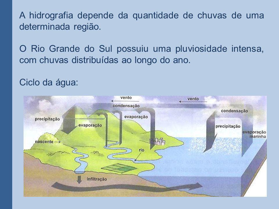 A hidrografia depende da quantidade de chuvas de uma determinada região.