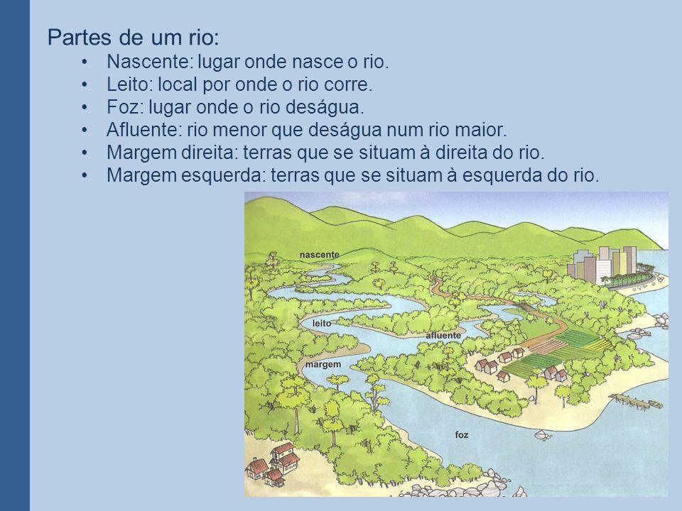 Partes de um rio: Nascente: lugar onde nasce o rio.