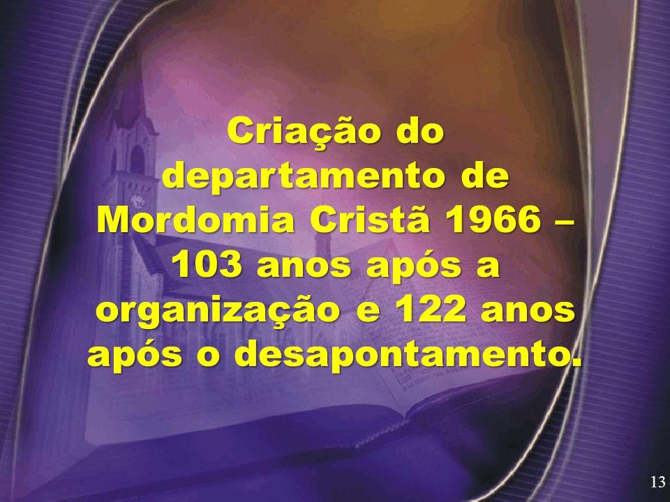 Criação do departamento de Mordomia Cristã 1966 – 103 anos após a organização e 122 anos após o desapontamento.