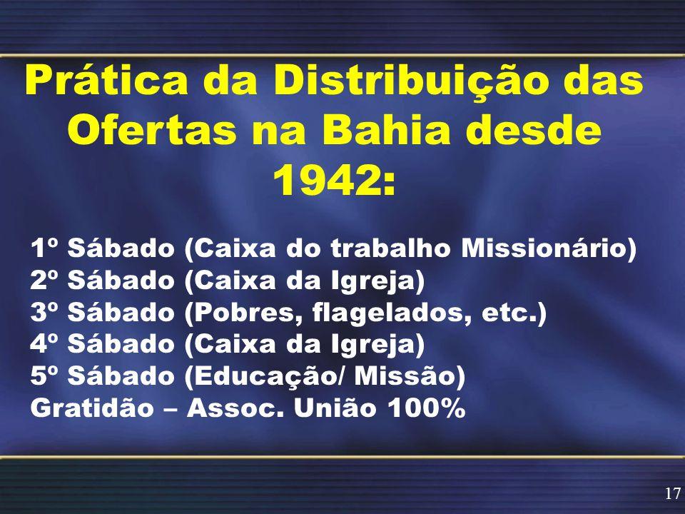 Prática da Distribuição das Ofertas na Bahia desde 1942: