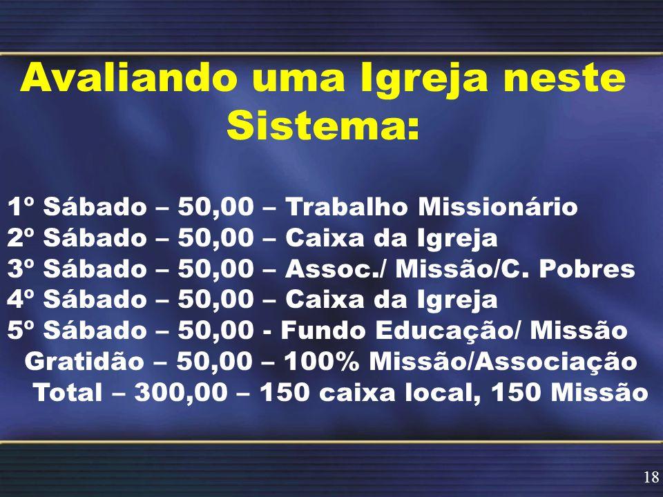 Avaliando uma Igreja neste Sistema: