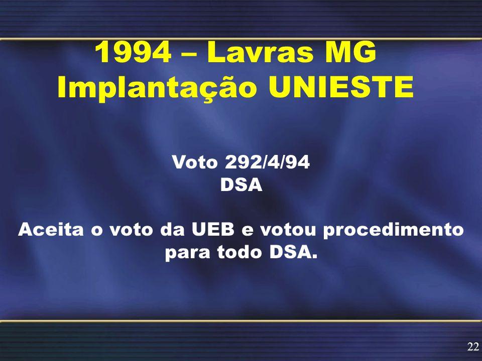 1994 – Lavras MG Implantação UNIESTE