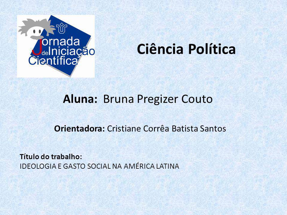 Ciência Política Aluna: Bruna Pregizer Couto