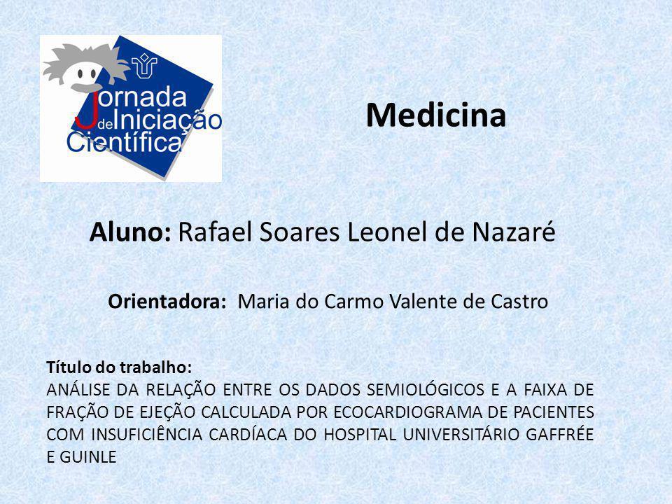Medicina Aluno: Rafael Soares Leonel de Nazaré
