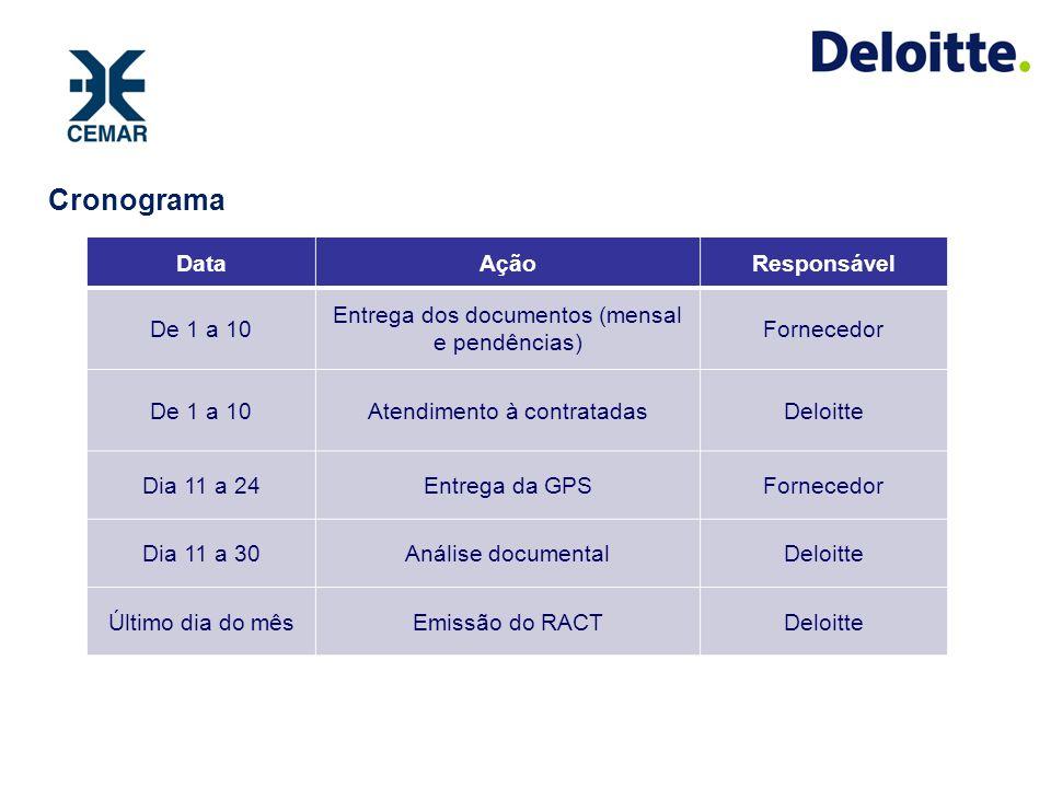 Cronograma Data Ação Responsável De 1 a 10