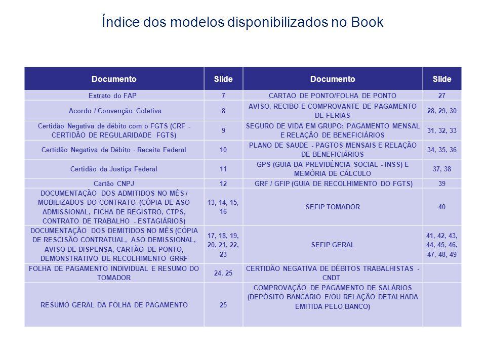 Índice dos modelos disponibilizados no Book