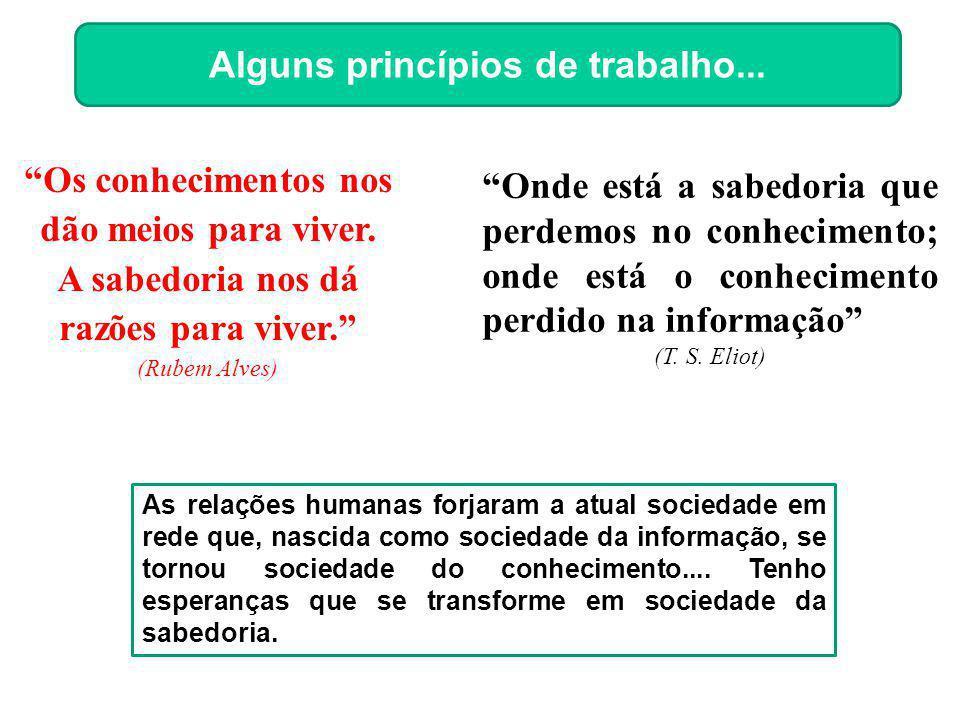 Alguns princípios de trabalho...