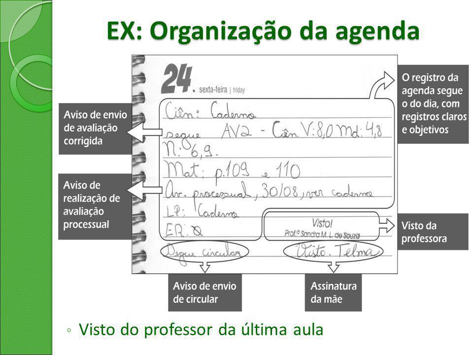 EX: Organização da agenda