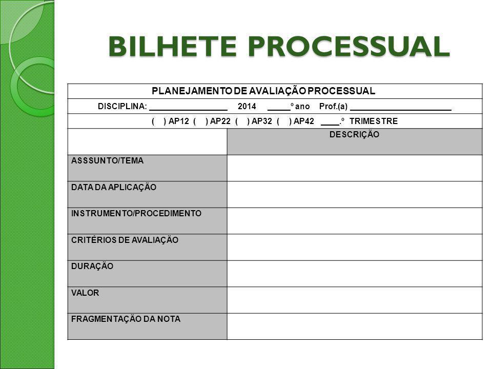 BILHETE PROCESSUAL PLANEJAMENTO DE AVALIAÇÃO PROCESSUAL