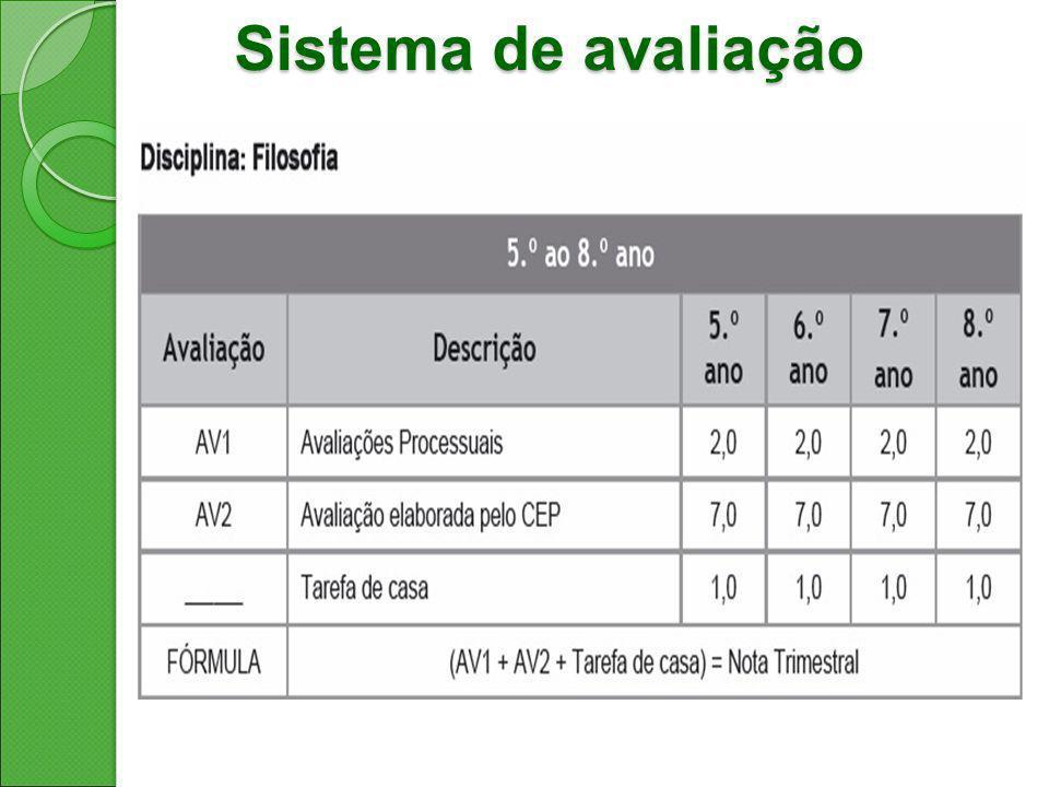 Sistema de avaliação
