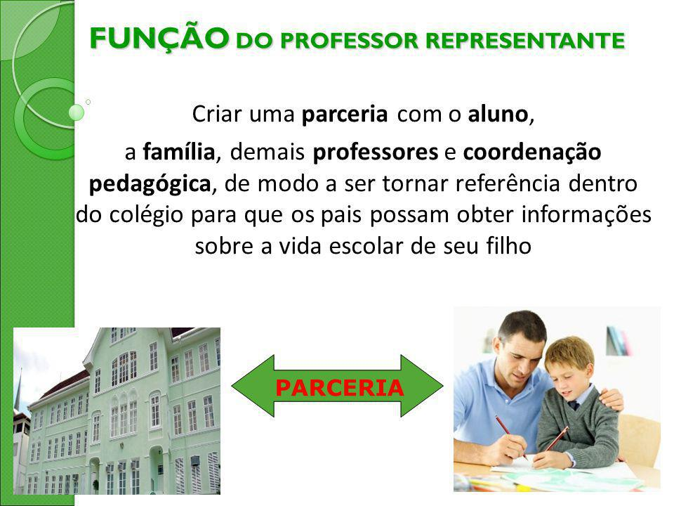 FUNÇÃO DO PROFESSOR REPRESENTANTE