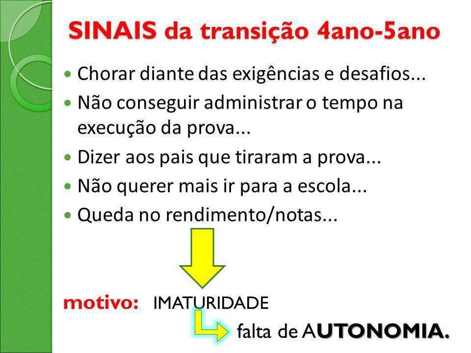 SINAIS da transição 4ano-5ano