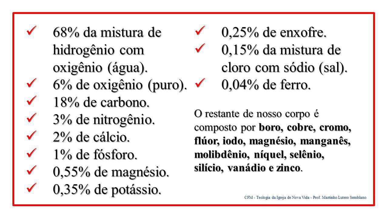 68% da mistura de hidrogênio com oxigênio (água).