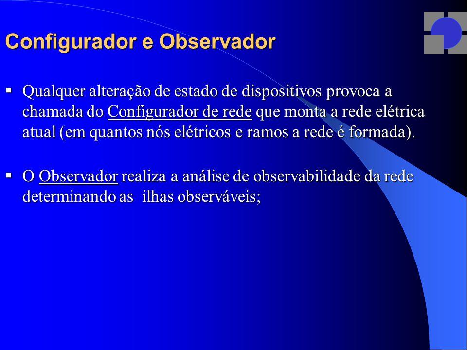 Configurador e Observador