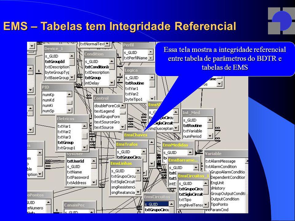 EMS – Tabelas tem Integridade Referencial