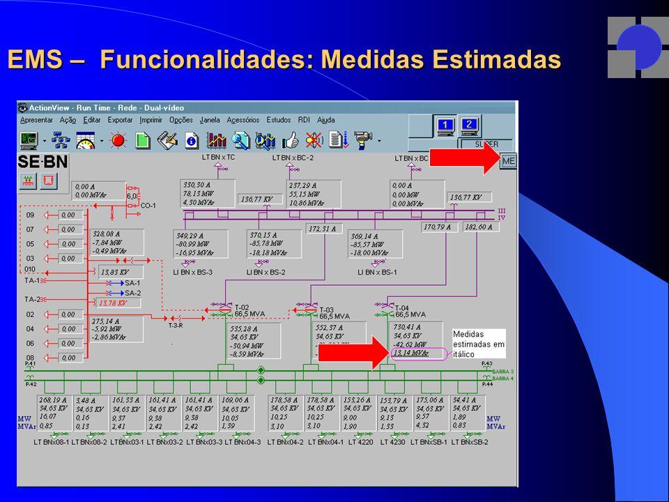 EMS – Funcionalidades: Medidas Estimadas