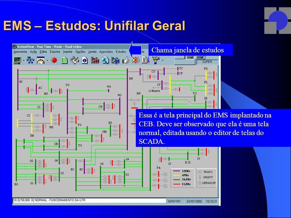 EMS – Estudos: Unifilar Geral