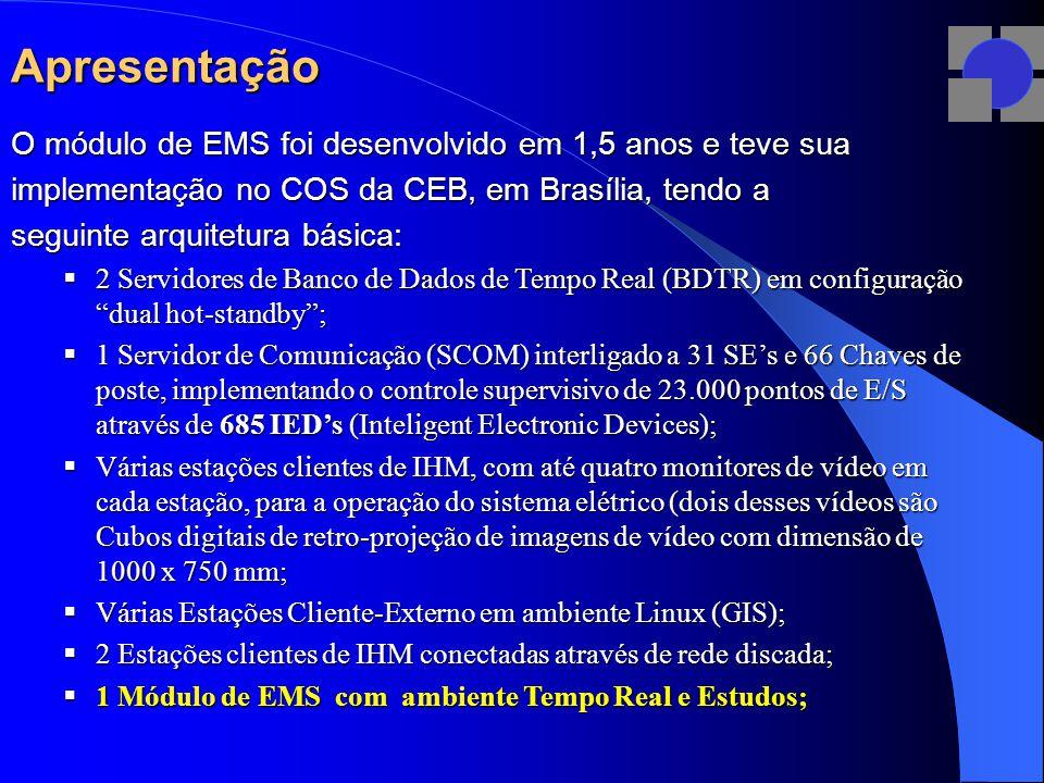 Apresentação O módulo de EMS foi desenvolvido em 1,5 anos e teve sua
