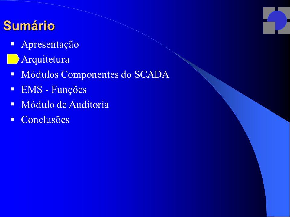 Sumário Apresentação Arquitetura Módulos Componentes do SCADA